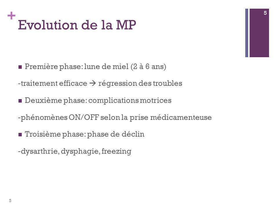 + Evolution de la MP Première phase: lune de miel (2 à 6 ans) -traitement efficace régression des troubles Deuxième phase: complications motrices -phé