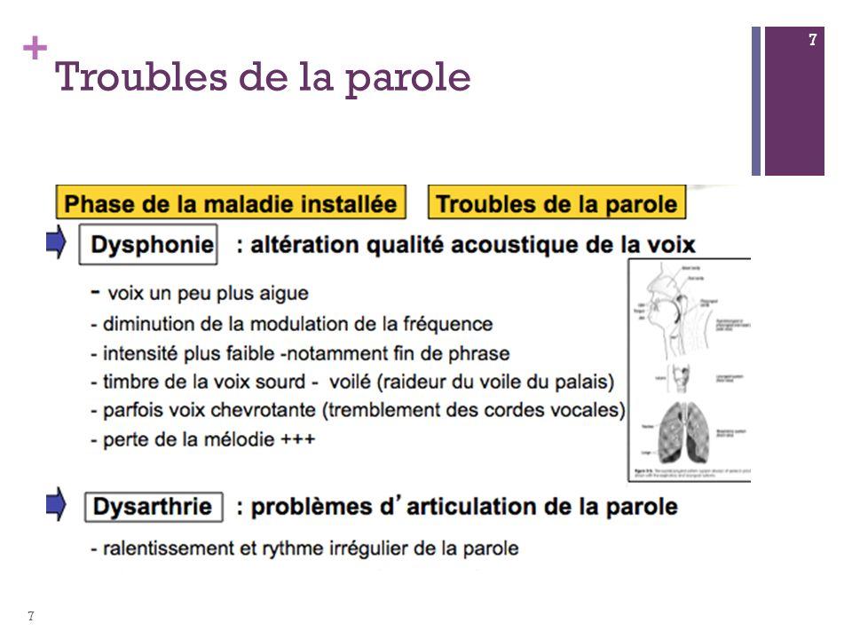 + Troubles de la parole 7 7