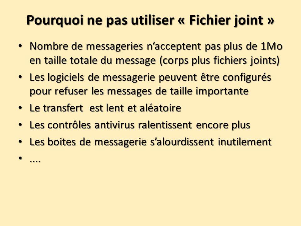 Pourquoi ne pas utiliser « Fichier joint » Nombre de messageries nacceptent pas plus de 1Mo en taille totale du message (corps plus fichiers joints) N
