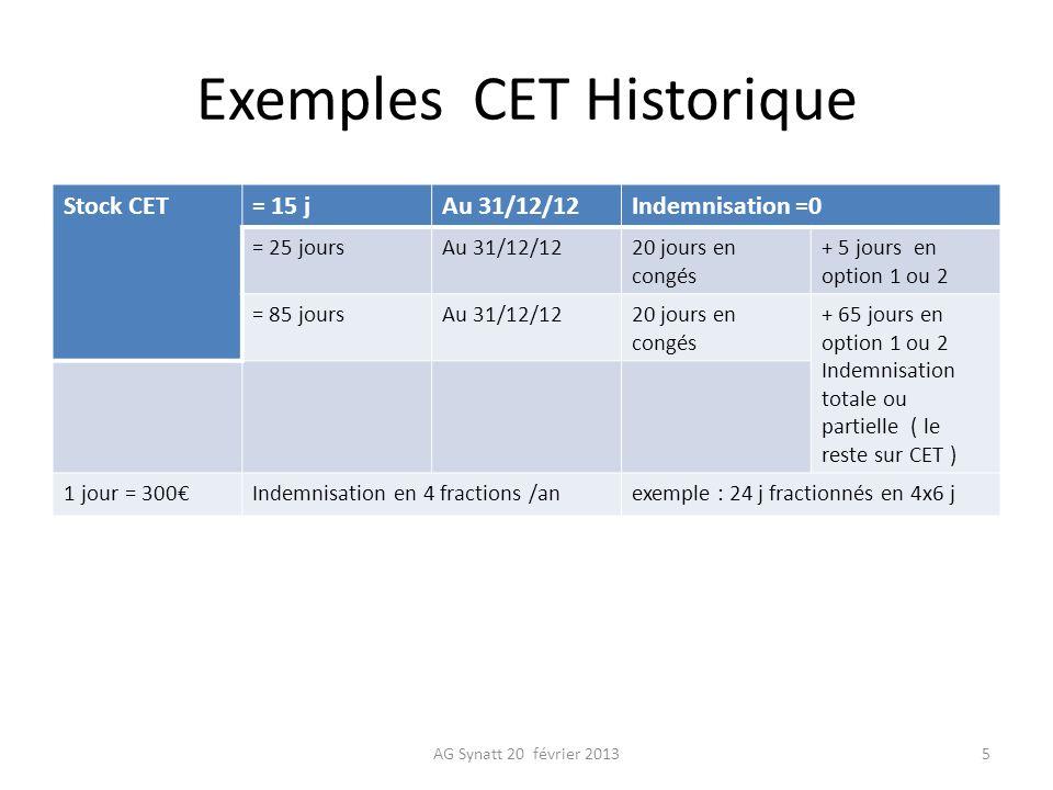 Exemples CET Historique Stock CET= 15 jAu 31/12/12Indemnisation =0 = 25 joursAu 31/12/1220 jours en congés + 5 jours en option 1 ou 2 = 85 joursAu 31/12/1220 jours en congés + 65 jours en option 1 ou 2 Indemnisation totale ou partielle ( le reste sur CET ) 1 jour = 300Indemnisation en 4 fractions /anexemple : 24 j fractionnés en 4x6 j AG Synatt 20 février 20135