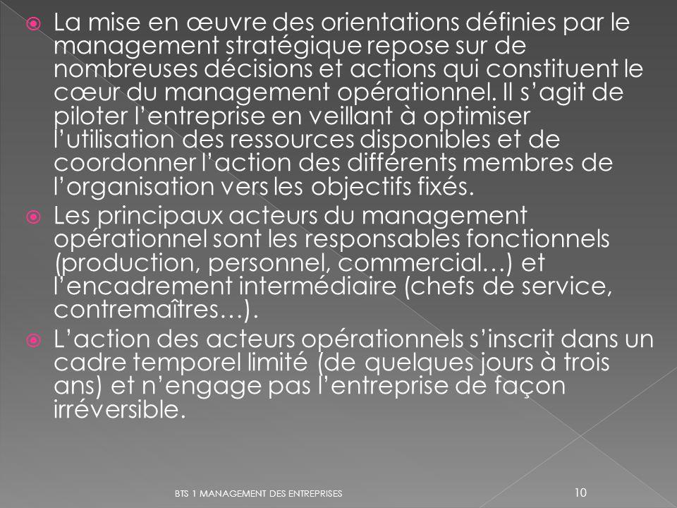 La mise en œuvre des orientations définies par le management stratégique repose sur de nombreuses décisions et actions qui constituent le cœur du mana