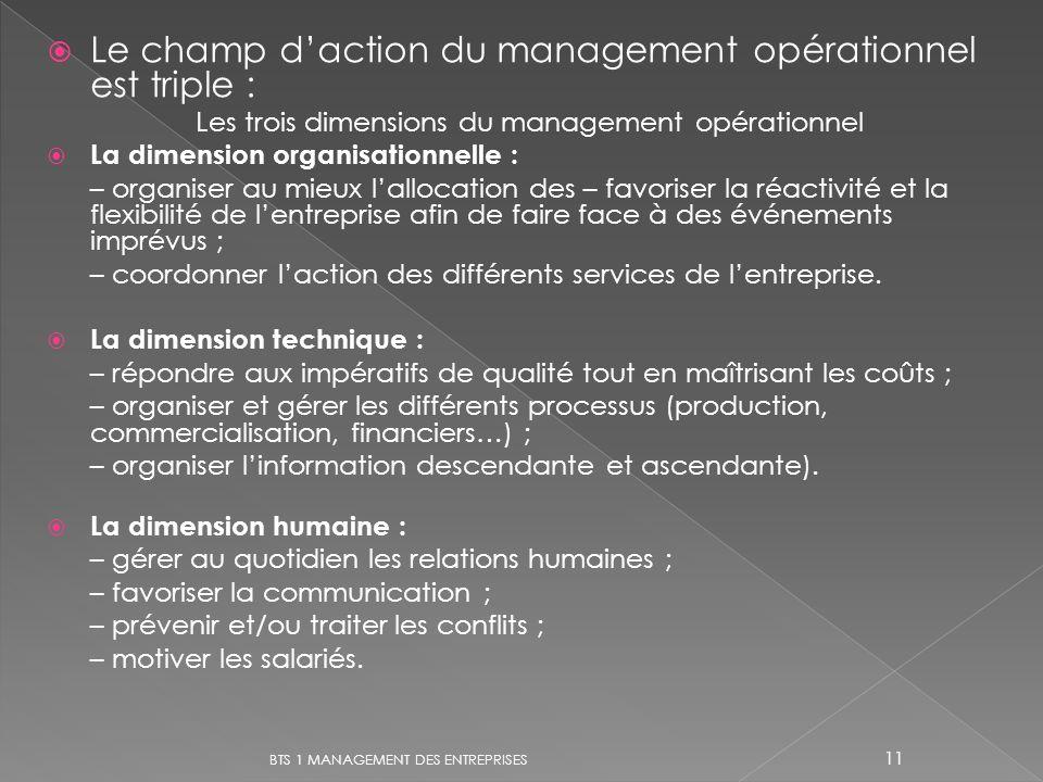 Le champ daction du management opérationnel est triple : Les trois dimensions du management opérationnel La dimension organisationnelle : – organiser