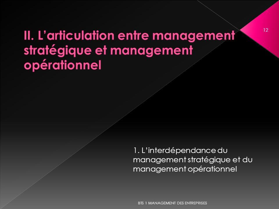 BTS 1 MANAGEMENT DES ENTREPRISES 12 1. Linterdépendance du management stratégique et du management opérationnel