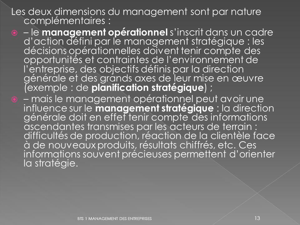 Les deux dimensions du management sont par nature complémentaires : – le management opérationnel sinscrit dans un cadre daction défini par le manageme