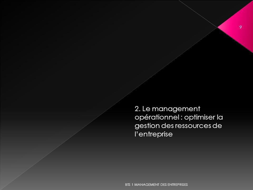 9 2. Le management opérationnel : optimiser la gestion des ressources de lentreprise