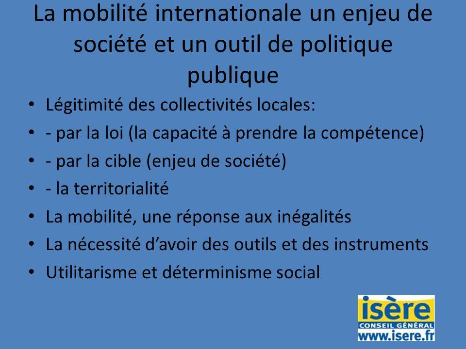 La mobilité internationale un enjeu de société et un outil de politique publique Légitimité des collectivités locales: - par la loi (la capacité à prendre la compétence) - par la cible (enjeu de société) - la territorialité La mobilité, une réponse aux inégalités La nécessité davoir des outils et des instruments Utilitarisme et déterminisme social