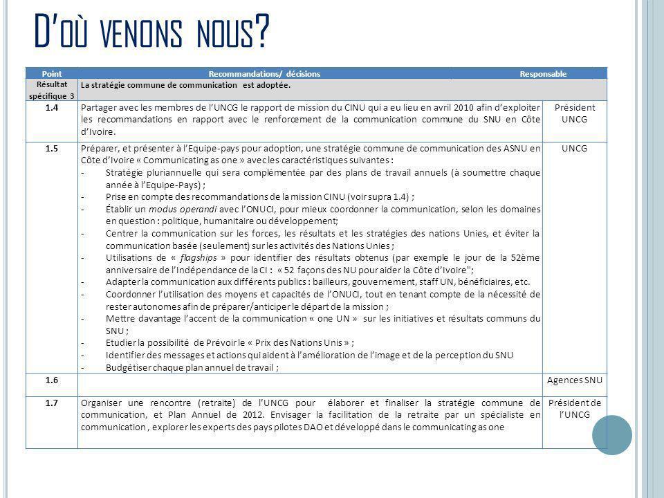 D OÙ VENONS NOUS .
