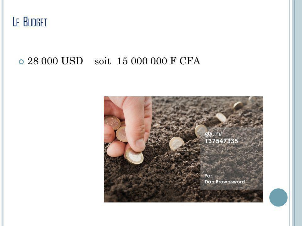 L E B UDGET 28 000 USD soit 15 000 000 F CFA