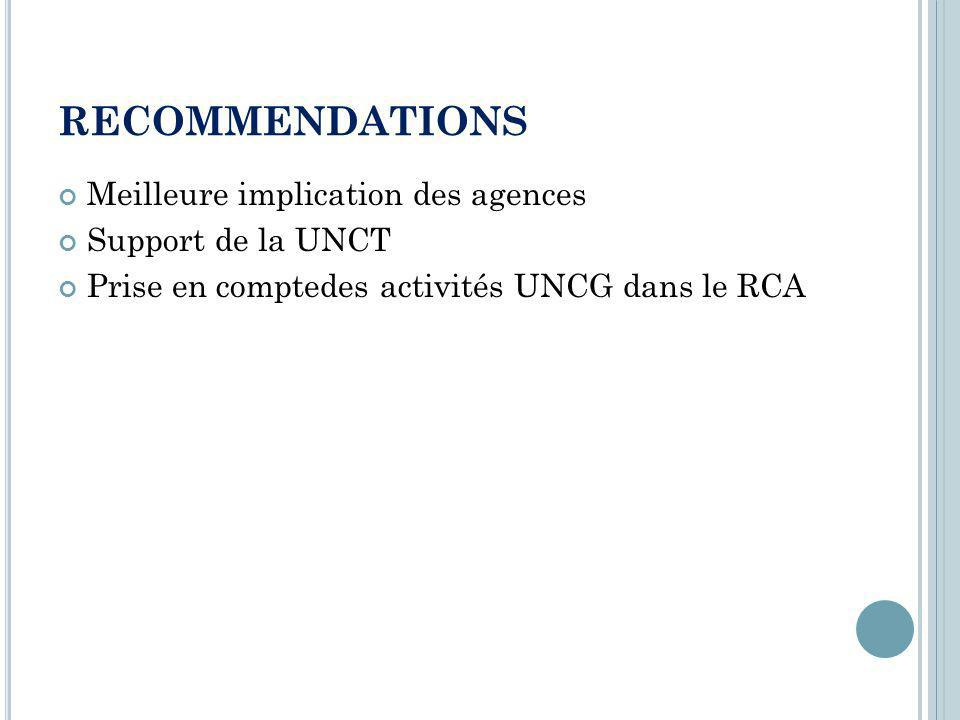 RECOMMENDATIONS Meilleure implication des agences Support de la UNCT Prise en comptedes activités UNCG dans le RCA