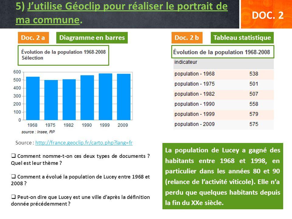 Source : http://france.geoclip.fr/carto.php?lang=frhttp://france.geoclip.fr/carto.php?lang=fr DOC. 2 Comment nomme-t-on ces deux types de documents ?