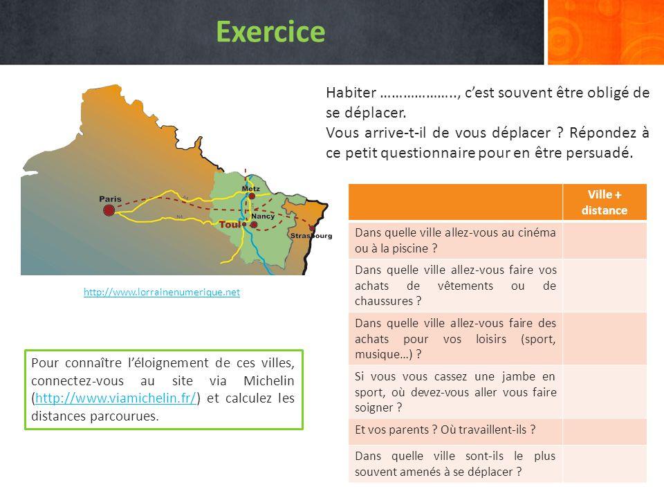 http://www.lorrainenumerique.net Habiter ……………….., cest souvent être obligé de se déplacer. Vous arrive-t-il de vous déplacer ? Répondez à ce petit qu