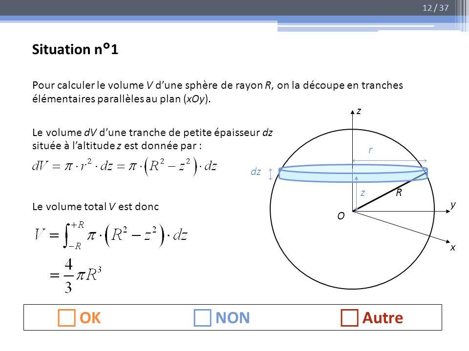 Situation n°1 Pour calculer le volume V dune sphère de rayon R, on la découpe en tranches élémentaires parallèles au plan (xOy). Le volume dV dune tra
