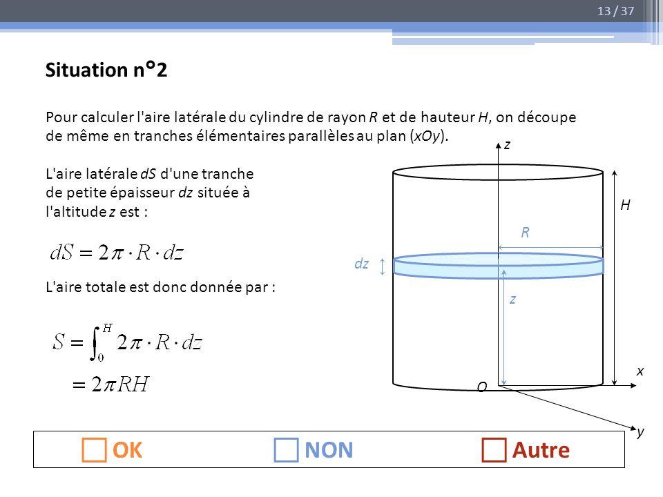 Situation n°2 Pour calculer l'aire latérale du cylindre de rayon R et de hauteur H, on découpe de même en tranches élémentaires parallèles au plan (xO