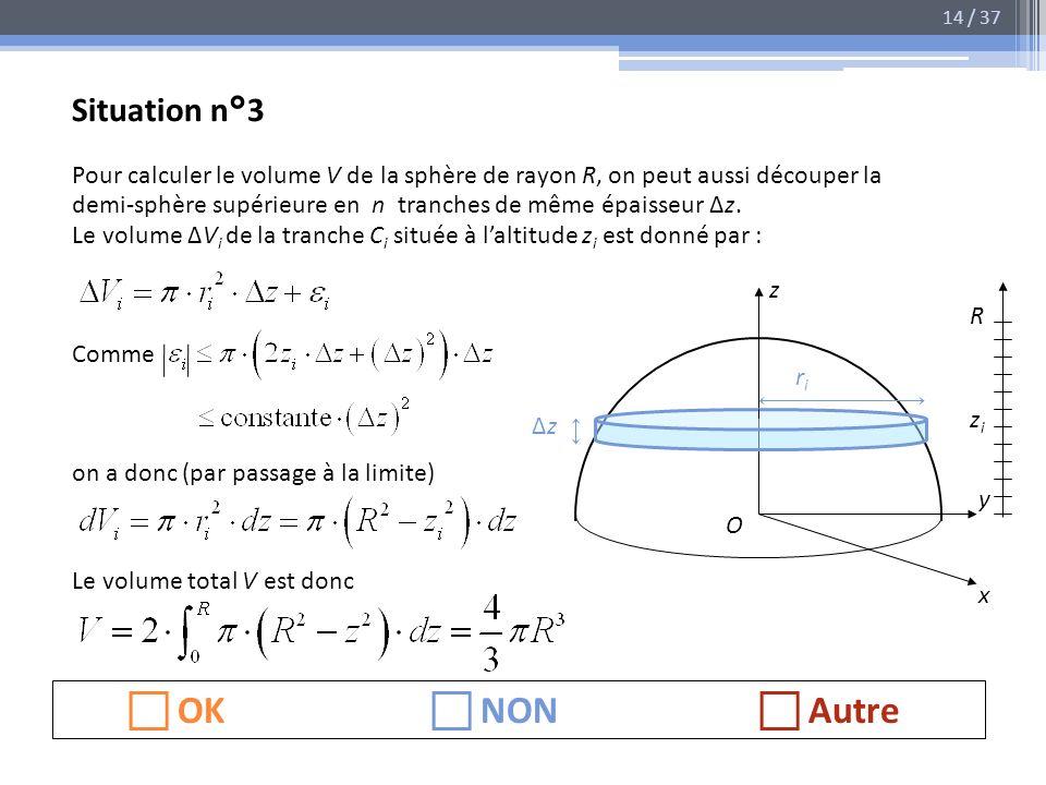 z y x O ΔzΔz riri zizi R Situation n°3 Pour calculer le volume V de la sphère de rayon R, on peut aussi découper la demi-sphère supérieure en n tranch