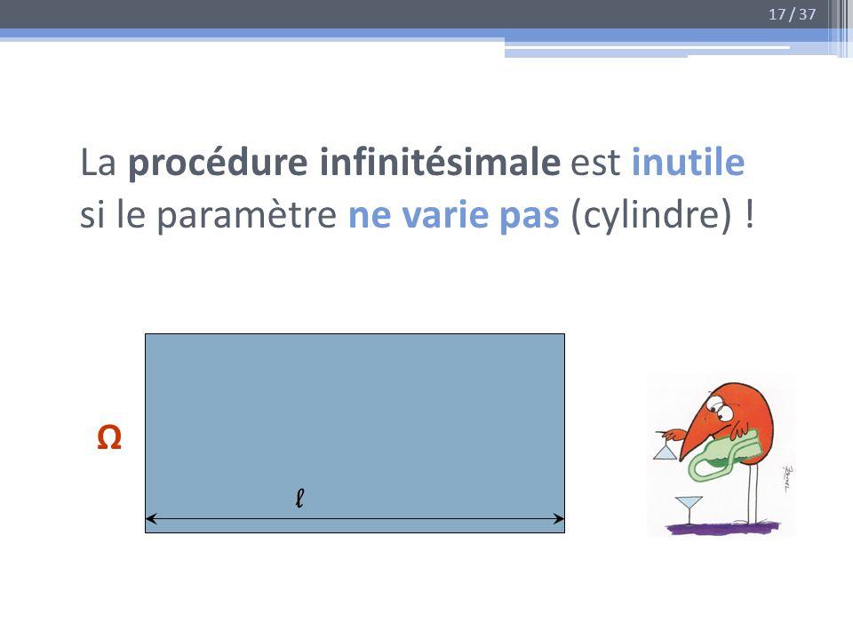 La procédure infinitésimale est inutile si le paramètre ne varie pas (cylindre) ! l 17 / 37