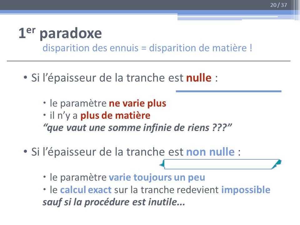 1 er paradoxe disparition des ennuis = disparition de matière ! Si lépaisseur de la tranche est nulle : le paramètre ne varie plus il ny a plus de mat