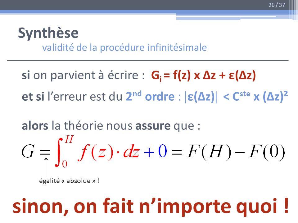 Synthèse validité de la procédure infinitésimale si on parvient à écrire : G i = f(z) x Δz + ε(Δz) et si lerreur est du 2 nd ordre : ε(Δz) < C ste x (