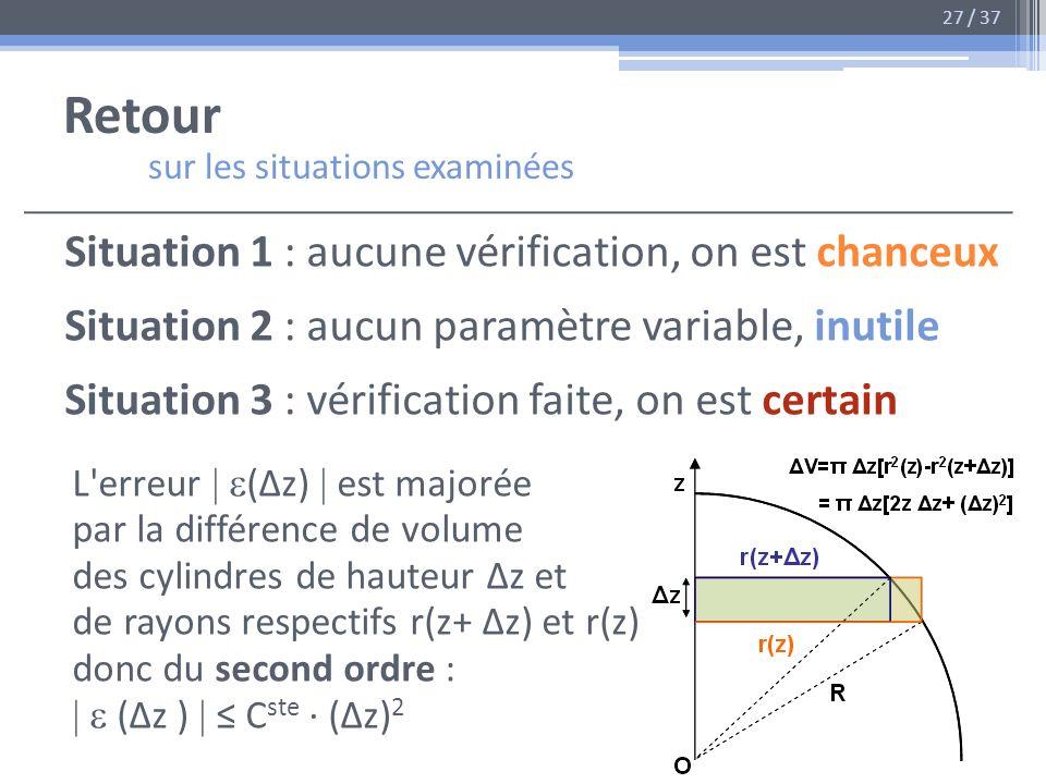Retour sur les situations examinées Situation 1 : aucune vérification, on est chanceux Situation 2 : aucun paramètre variable, inutile Situation 3 : v