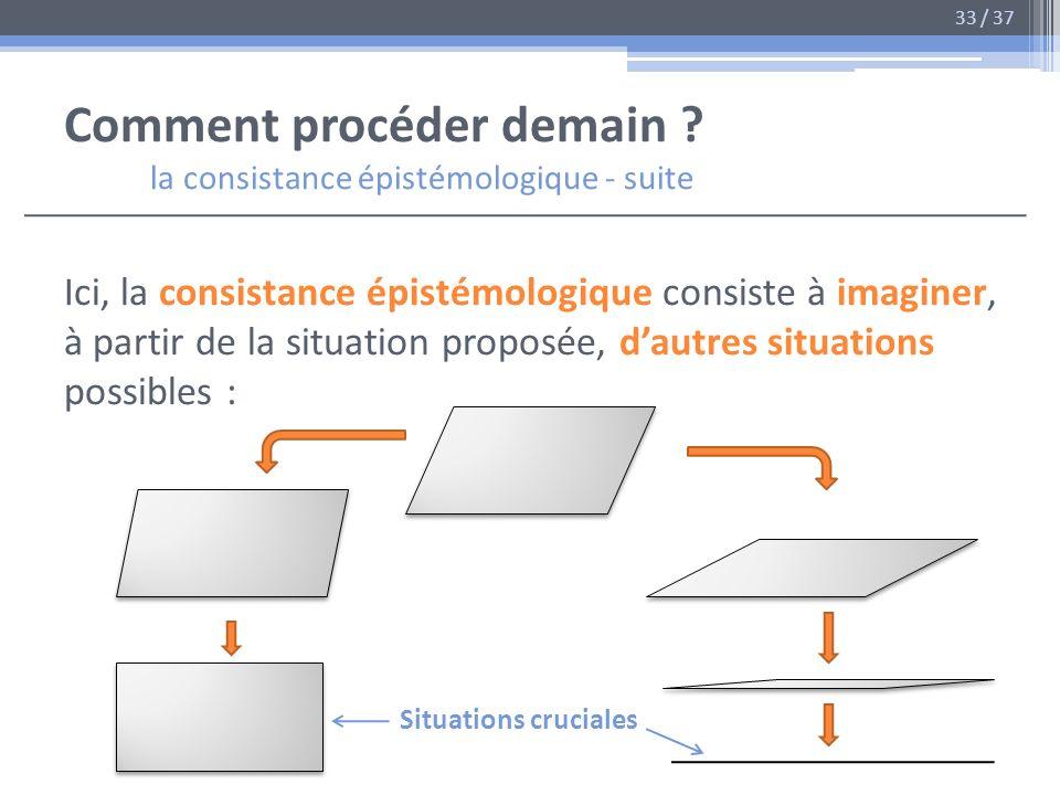Comment procéder demain ? la consistance épistémologique - suite Ici, la consistance épistémologique consiste à imaginer, à partir de la situation pro