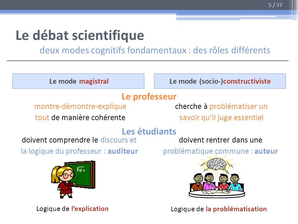 Le débat scientifique deux modes cognitifs fondamentaux : des rôles différents Le mode magistralLe mode (socio-)constructiviste montre-démontre-expliq