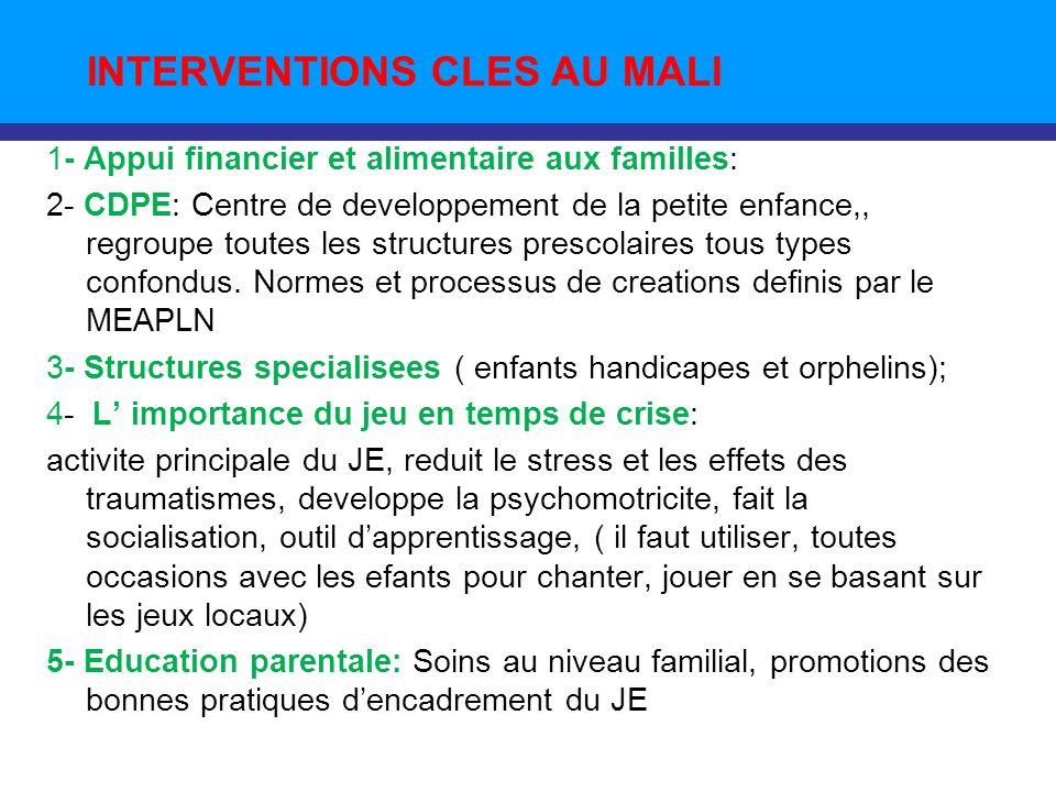 INTERVENTIONS CLES AU MALI 1- Appui financier et alimentaire aux familles: 2- CDPE: Centre de developpement de la petite enfance,, regroupe toutes les structures prescolaires tous types confondus.