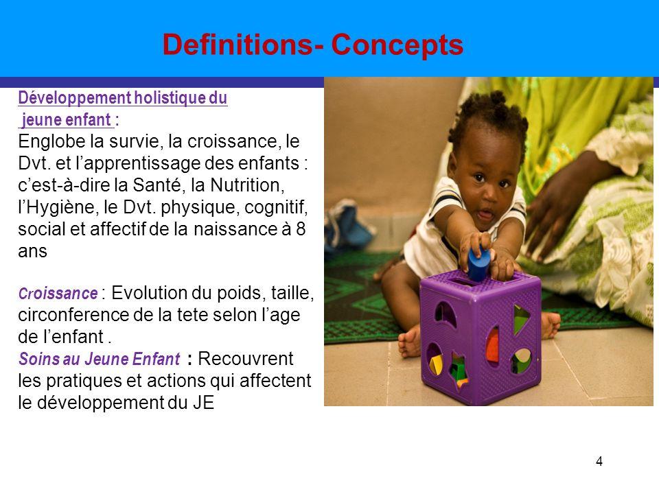 Definitions- Concepts Développement holistique du jeune enfant : Englobe la survie, la croissance, le Dvt.
