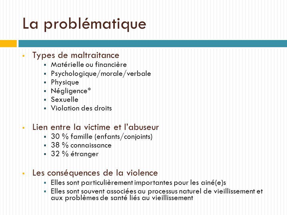 La problématique Types de maltraitance Matérielle ou financière Psychologique/morale/verbale Physique Négligence* Sexuelle Violation des droits Lien e