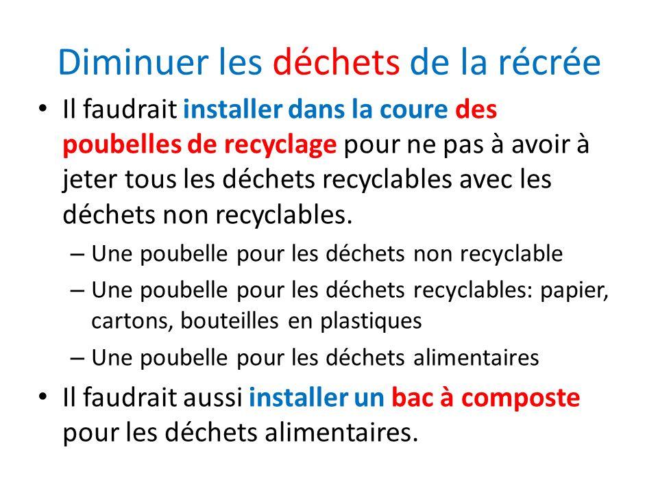 Diminuer les déchets de la récrée Il faudrait installer dans la coure des poubelles de recyclage pour ne pas à avoir à jeter tous les déchets recyclab