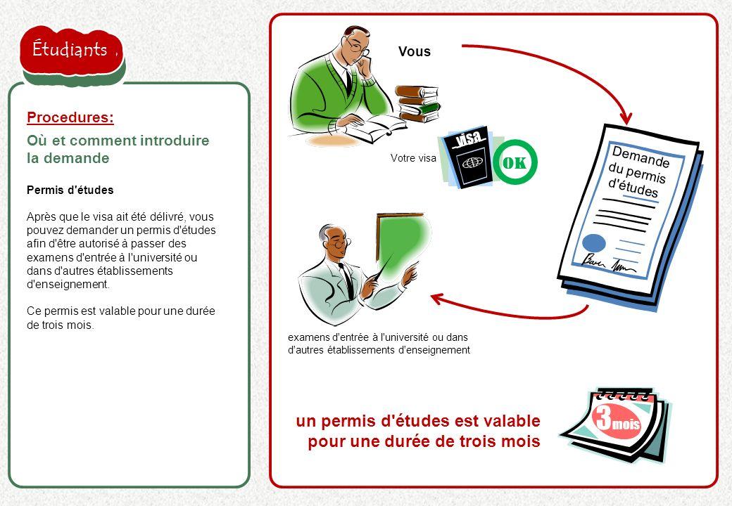 la proposition de l'employeur est acceptée Permis d'études Après que le visa ait été délivré, vous pouvez demander un permis d'études afin d'être auto