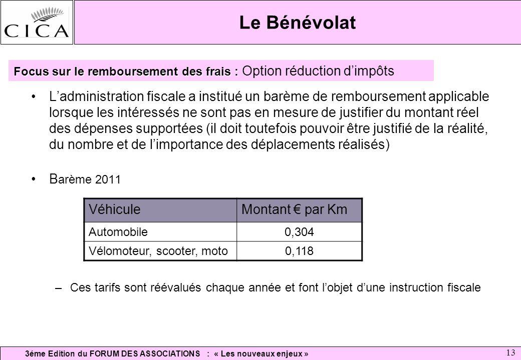 3éme Edition du FORUM DES ASSOCIATIONS : « Les nouveaux enjeux » 13 Ladministration fiscale a institué un barème de remboursement applicable lorsque l