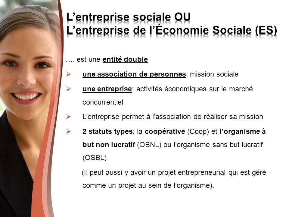 …. est une entité double une association de personnes: mission sociale une entreprise: activités économiques sur le marché concurrentiel Lentreprise p