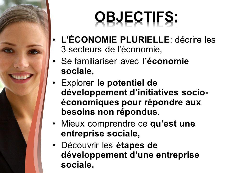 LÉCONOMIE PLURIELLE: décrire les 3 secteurs de léconomie, Se familiariser avec léconomie sociale, Explorer le potentiel de développement dinitiatives