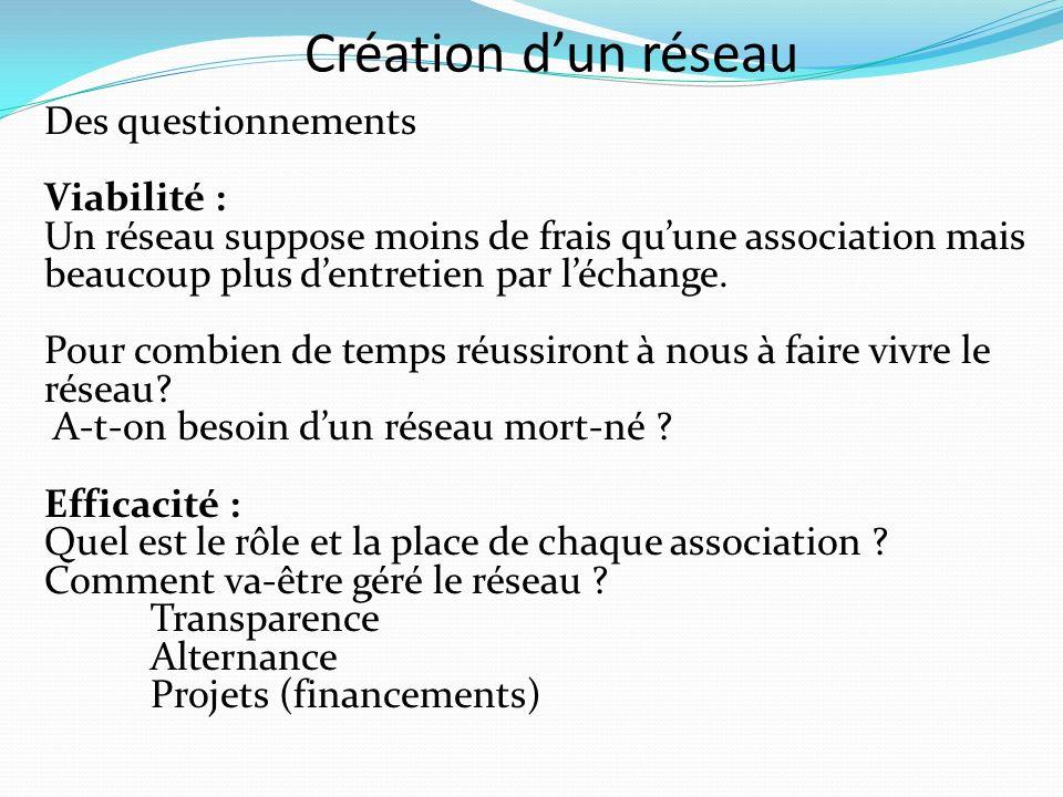 Création dun réseau Des questionnements Viabilité : Un réseau suppose moins de frais quune association mais beaucoup plus dentretien par léchange.
