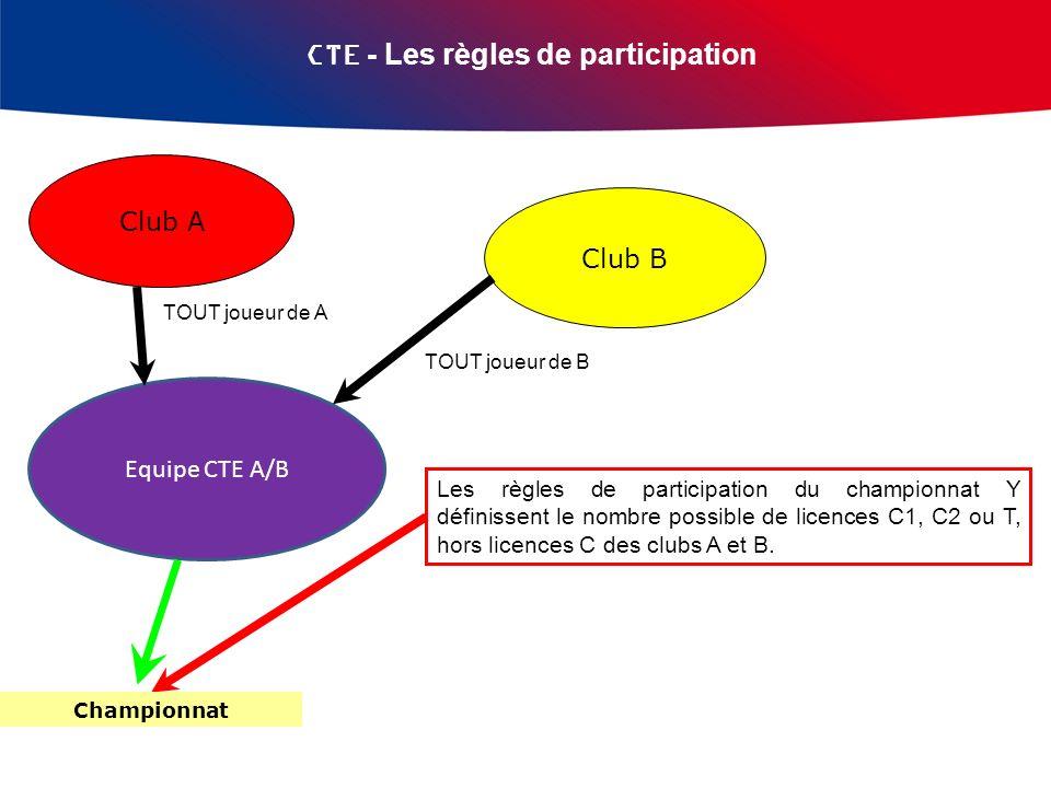 CTE - Les règles de participation Club A Club B Equipe CTE A/B TOUT joueur de A TOUT joueur de B Les règles de participation du championnat Y définissent le nombre possible de licences C1, C2 ou T, hors licences C des clubs A et B.