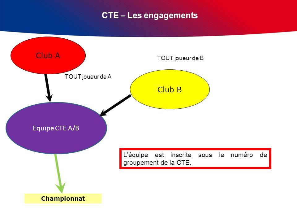 CTE – Les engagements Club A Club B Equipe CTE A/B TOUT joueur de A TOUT joueur de B Championnat Léquipe est inscrite sous le numéro de groupement de la CTE.