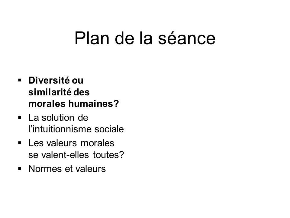 Plan de la séance Diversité ou similarité des morales humaines.