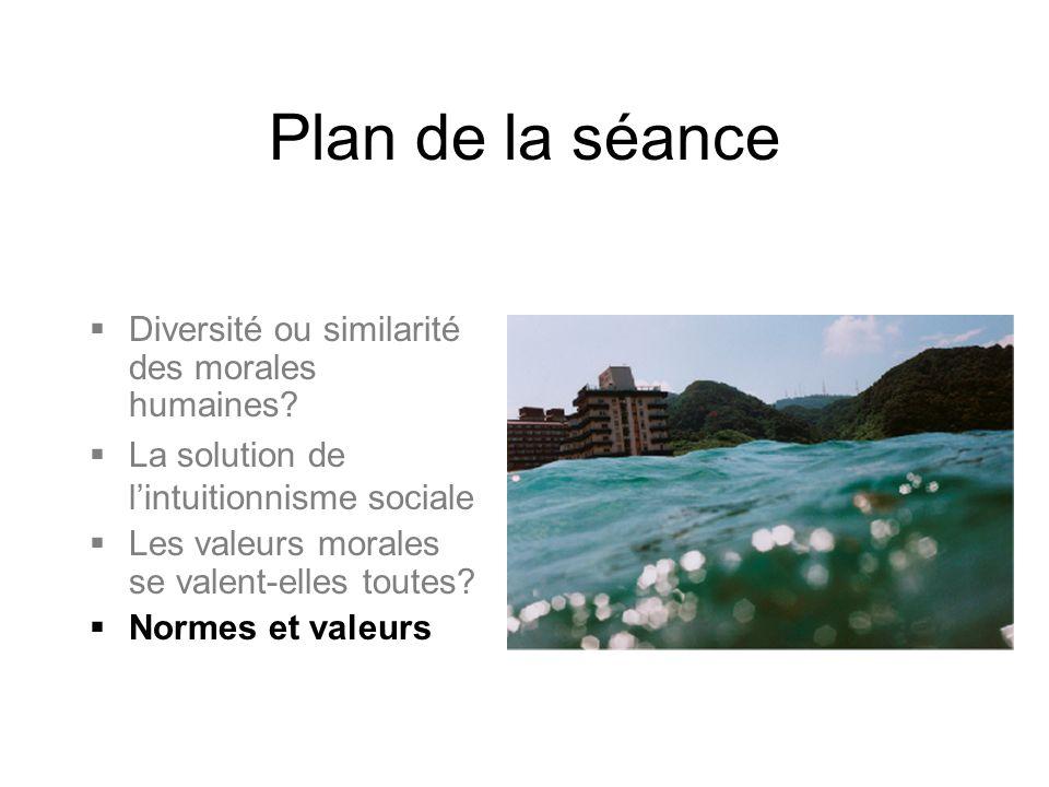 Plan de la séance Diversité ou similarité des morales humaines? La solution de lintuitionnisme sociale Les valeurs morales se valent-elles toutes? Nor