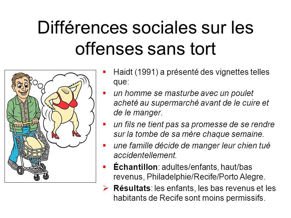 Différences sociales sur les offenses sans tort Haidt (1991) a présenté des vignettes telles que: un homme se masturbe avec un poulet acheté au superm