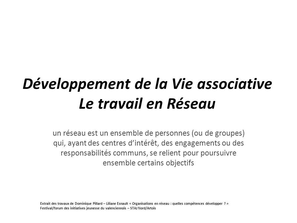 Développement de la Vie associative Le travail en Réseau un réseau est un ensemble de personnes (ou de groupes) qui, ayant des centres dintérêt, des e