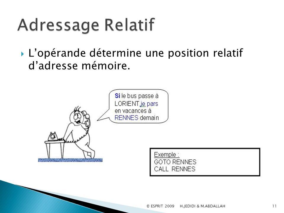 Lopérande détermine une position relatif dadresse mémoire. © ESPRIT 2009 H.JEDIDI & M.ABDALLAH11