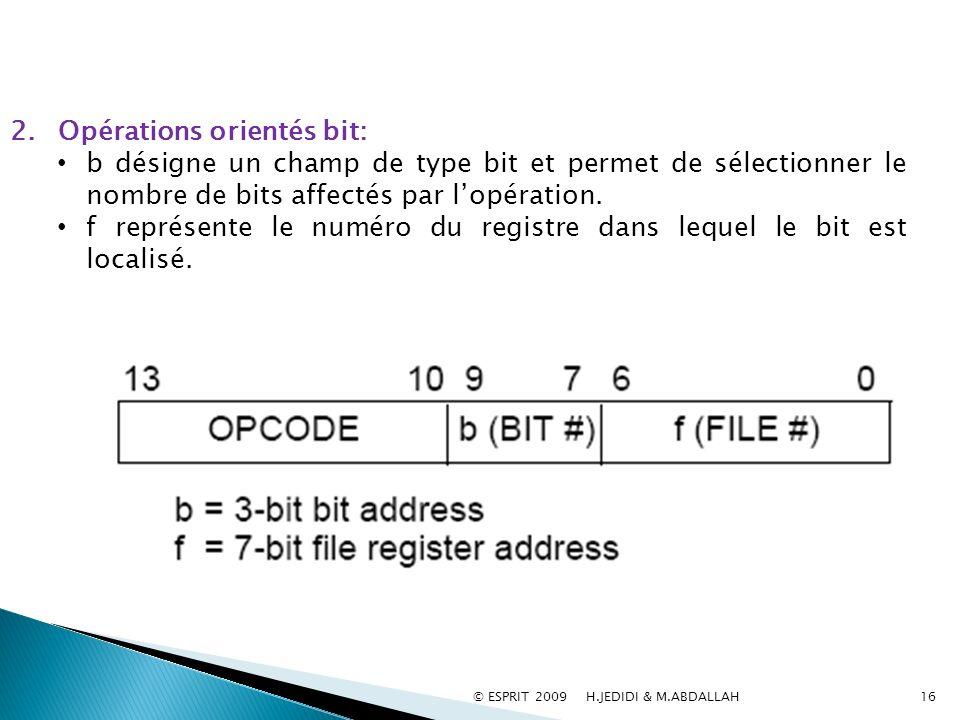 2.Opérations orientés bit: b désigne un champ de type bit et permet de sélectionner le nombre de bits affectés par lopération. f représente le numéro