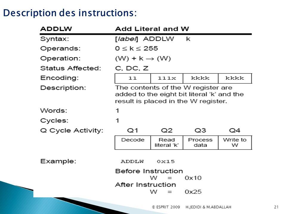 Description des instructions: 21© ESPRIT 2009 H.JEDIDI & M.ABDALLAH