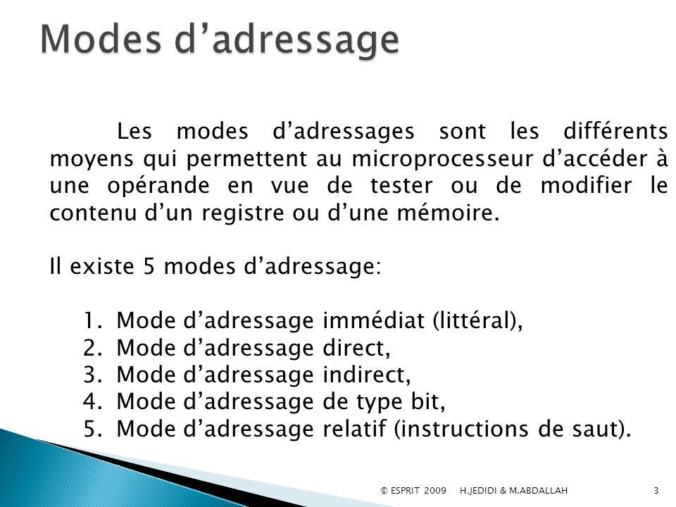 Les modes dadressages sont les différents moyens qui permettent au microprocesseur daccéder à une opérande en vue de tester ou de modifier le contenu