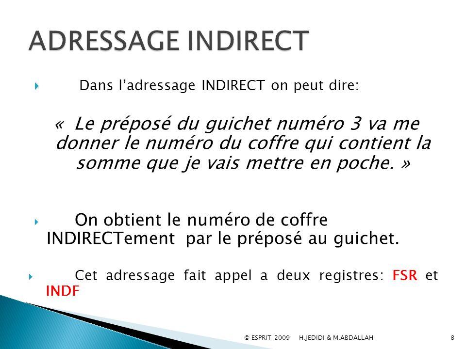 Dans ladressage INDIRECT on peut dire: « Le préposé du guichet numéro 3 va me donner le numéro du coffre qui contient la somme que je vais mettre en p