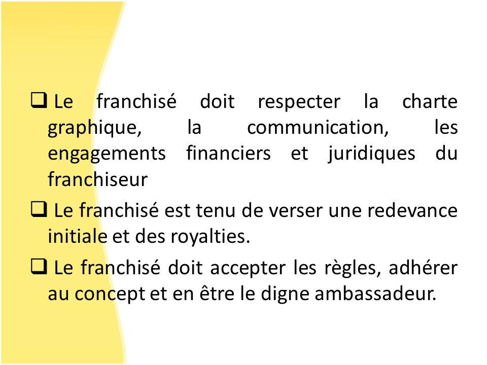 Le franchisé doit respecter la charte graphique, la communication, les engagements financiers et juridiques du franchiseur Le franchisé est tenu de ve