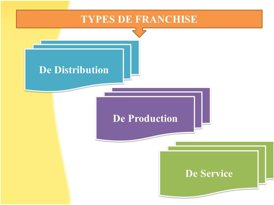 De Distribution De Production De Service TYPES DE FRANCHISE