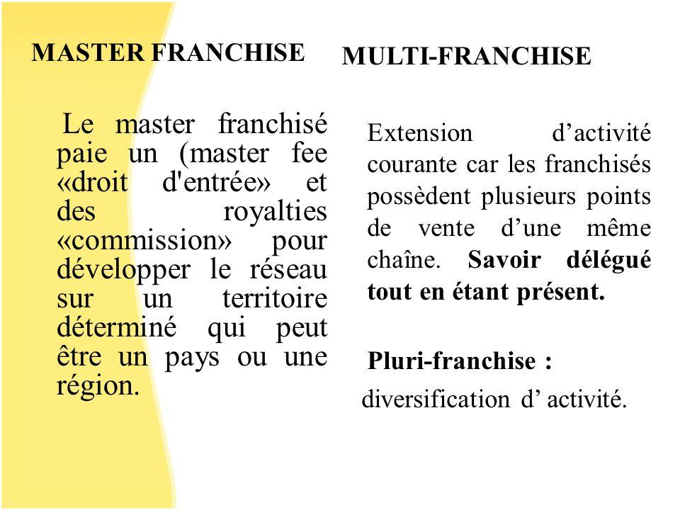 MASTER FRANCHISE Le master franchisé paie un (master fee «droit d'entrée» et des royalties «commission» pour développer le réseau sur un territoire dé