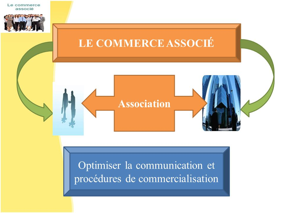 LE COMMERCE ASSOCIÉ Association Optimiser la communication et procédures de commercialisation