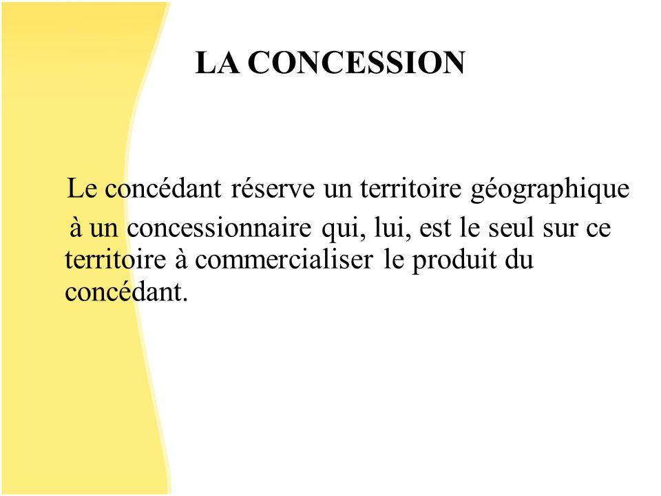 LA CONCESSION Le concédant réserve un territoire géographique à un concessionnaire qui, lui, est le seul sur ce territoire à commercialiser le produit