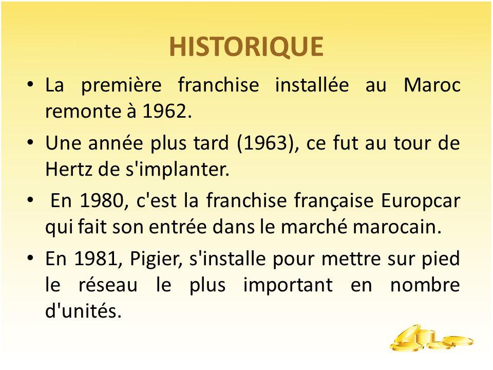 HISTORIQUE La première franchise installée au Maroc remonte à 1962. Une année plus tard (1963), ce fut au tour de Hertz de s'implanter. En 1980, c'est